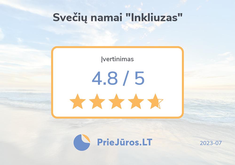 """Holiday makers' reviews – Svečių namai """"Inkliuzas"""""""