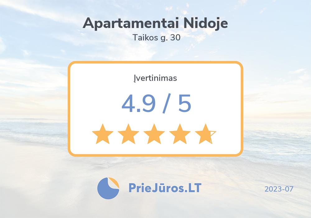 Poilsiautojų atsiliepimai – Apartamentai Nidoje, Taikos g. 30