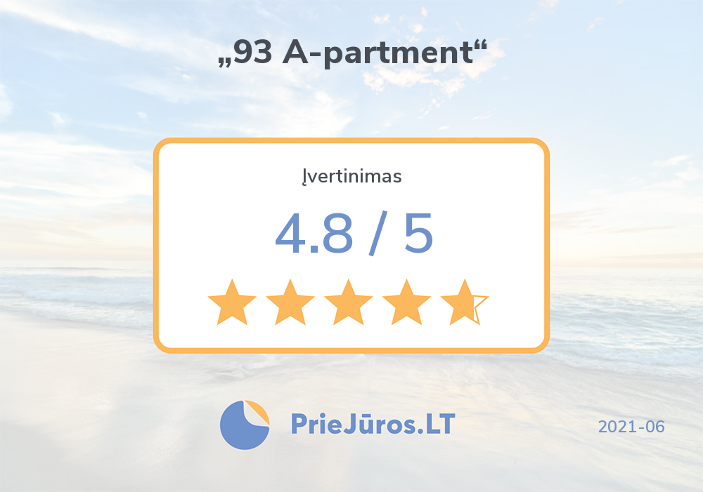 "Holiday makers' reviews – ""93 A-partment"""