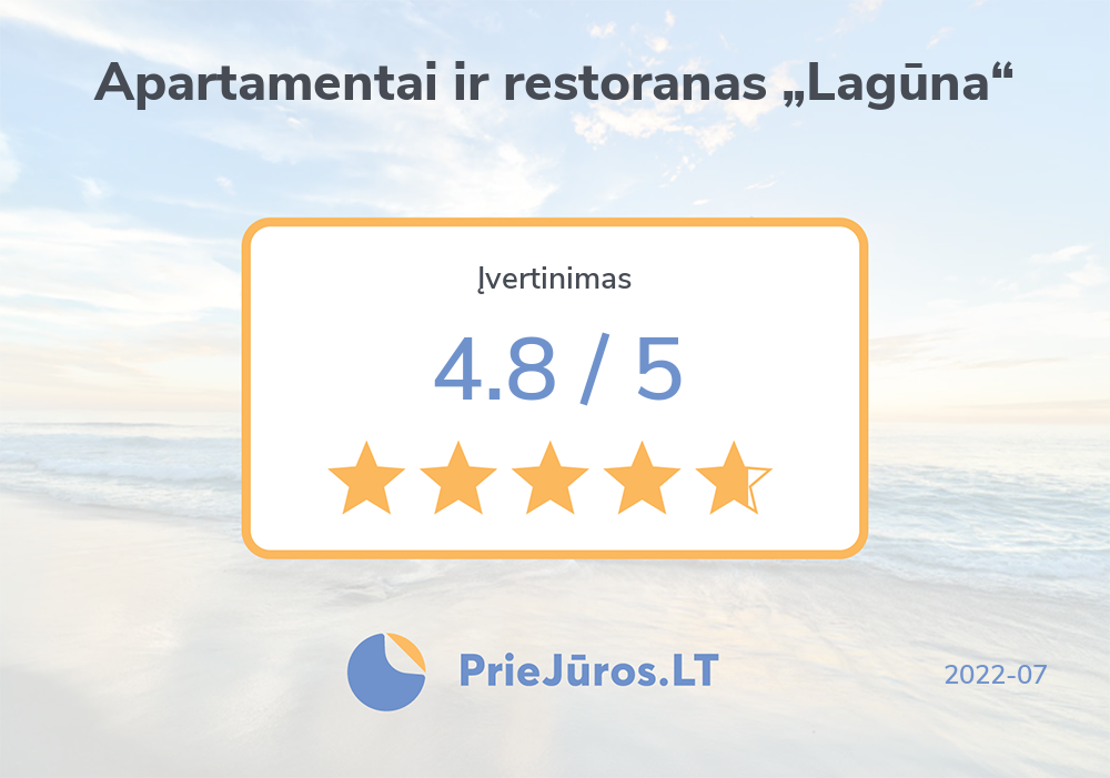 """Urlauber Bewertungen – Viešbutis ir restoranas """"Lagūna"""""""
