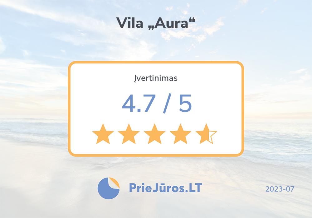 """Holiday makers' reviews – Vila """"Aura"""""""