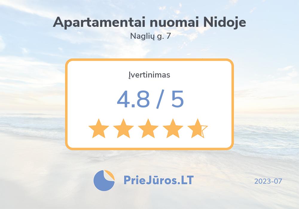 Poilsiautojų atsiliepimai – Apartamentai nuomai Nidoje, Naglių g. 7