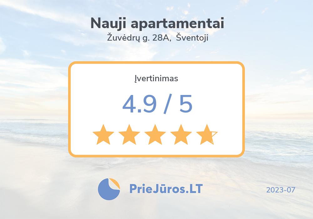 Poilsiautojų atsiliepimai – Nauji apartamentai, Žuvėdrų g. 28A, Šventoji